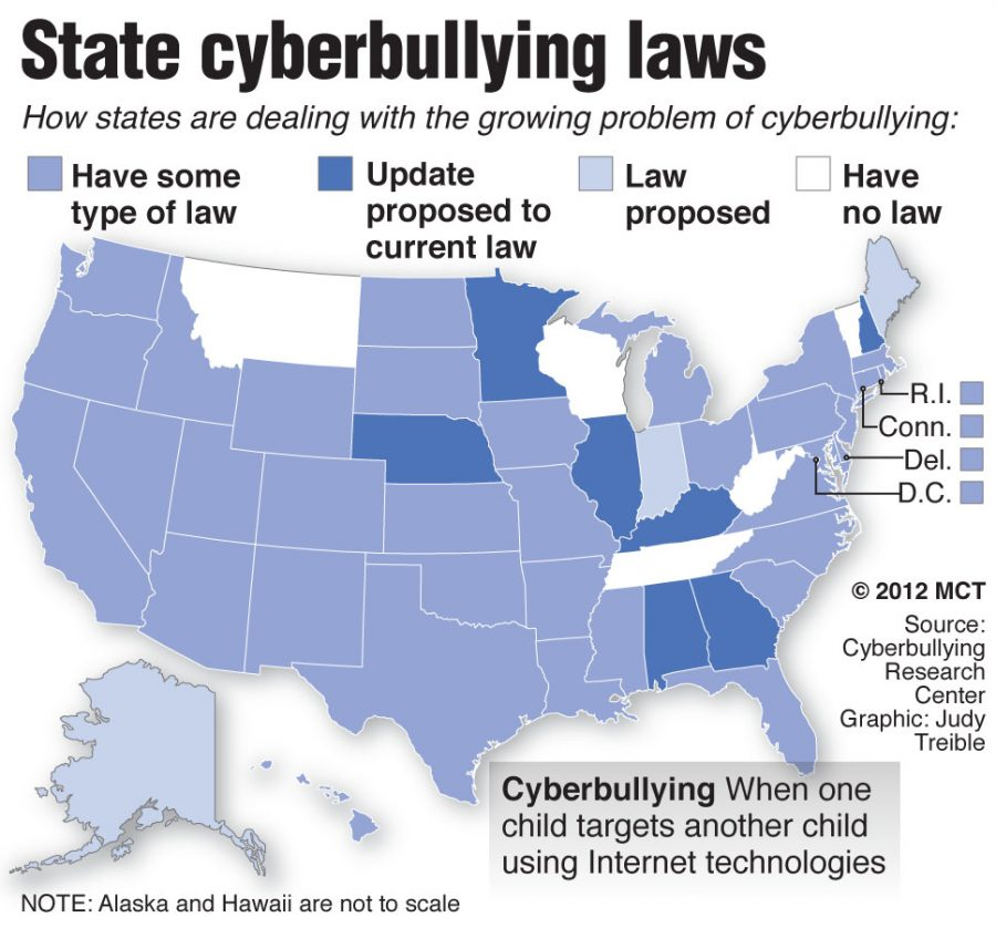U.S.+map+shows+the+extent+of+state+laws+that+deal+with+the+growing+problem+of+cyberbullying+among+children+and+teens.+MCT+2012%3Cp%3E%0A%0AWith+CYBERBULLYING%2C+McClatchy+Washington+Bureau+by+Kaz+Komolafe%3Cp%3E%0A%0A14000000%3B+krtnational+national%3B+krtsocial+social+issue%3B+SOI%3B+krt%3B+mctgraphic%3B+14022000%3B+abusive+behavior%3B+krtsocialissue+social+issue%3B+02006000%3B+CLJ%3B+CRI%3B+krtlaw+law%3B+krtdiversity+diversity%3B+youth%3B+bully%3B+cell%3B+child%3B+computer%3B+cyberbully%3B+cyberbullying%3B+harrassment%3B+internet%3B+komolafe%3B+law%3B+legislation%3B+online%3B+phone%3B+state%3B+technology%3B+teen%3B+texting%3B+treible%3B+wa%3B+2012%3B+krt2012